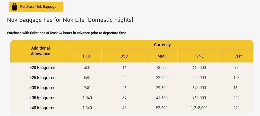 Доплата за багаж в Nok Air